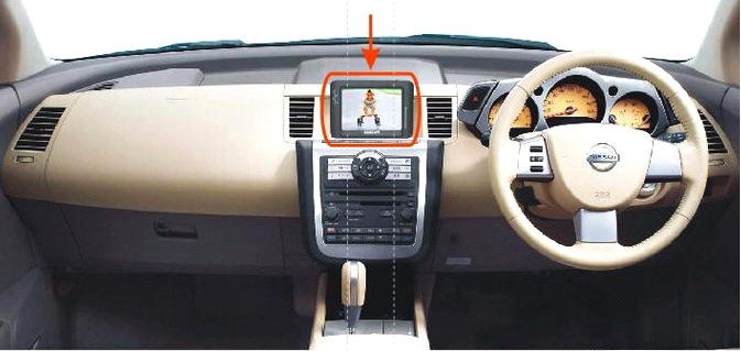 Reversing Cameras & Parking Sensors
